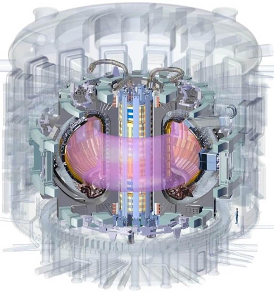 ITER Magnetfeld