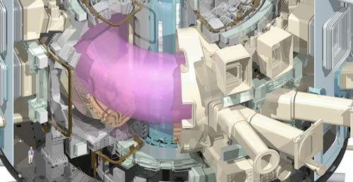 Thermonuklearen Experimentalreaktor